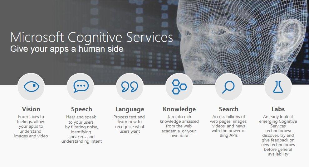 Avec les #CognitiveServices, donner la vision 👀, la compréhension 👂, le langage 👄 à vos #apps n'a jamais été aussi simple. Pour ajouter de l'intelligence à vos apps, RDV à #DevoxxFR ou ici: https://t.co/fA3KYDsA73 #IA #Innovation #AI