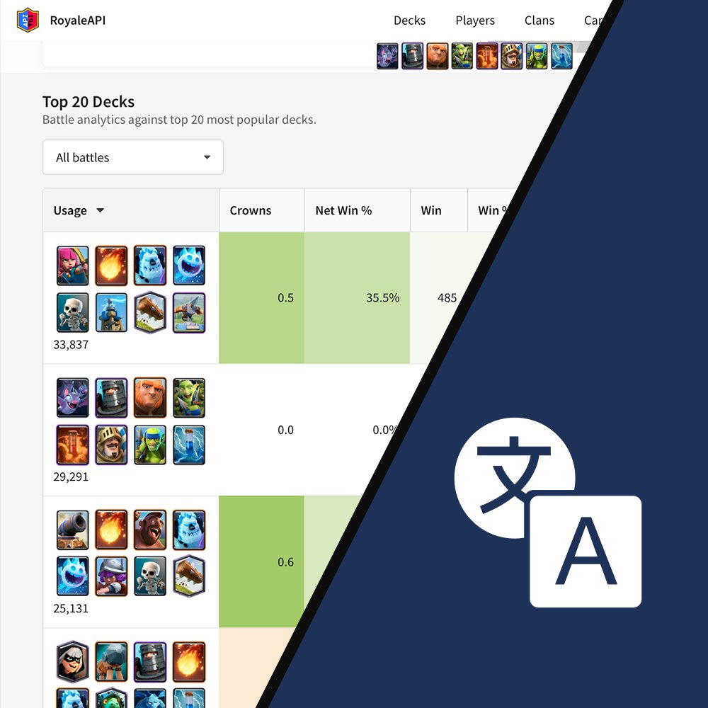 Royaleapi On Twitter Can T Figure Out What Your Deck S Favorable Counter Matchups Are Check Out Our New Blog Post Https T Co Zcxamuaymv We Highlight Changes To The Deck Stats Page Bonus Internationalization Of The Website Game data is collected using our plugins for hearthstone deck tracker and trackobot. twitter