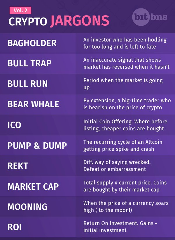 common crypto terms