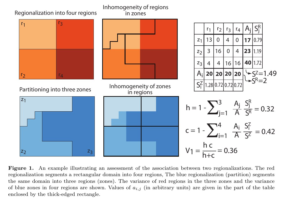 How to compare two categorical maps? Using SABRE -  the Spatial Association Between REgionalizations method. See our #rstats package at  http:// bit.ly/sabre-r  &nbsp;   and the paper at  https:// eartharxiv.org/rcjh7/  &nbsp;   #openscience @EarthArXiv #sil<br>http://pic.twitter.com/9xVP20OINF