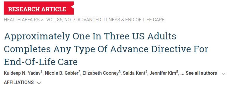 A systematic review led by our researchers found that approximately 1 in 3 US adults completes any type of advance directive  https:// bit.ly/2x0xp6j  &nbsp;    #NHDD <br>http://pic.twitter.com/vfzvHCbfdi