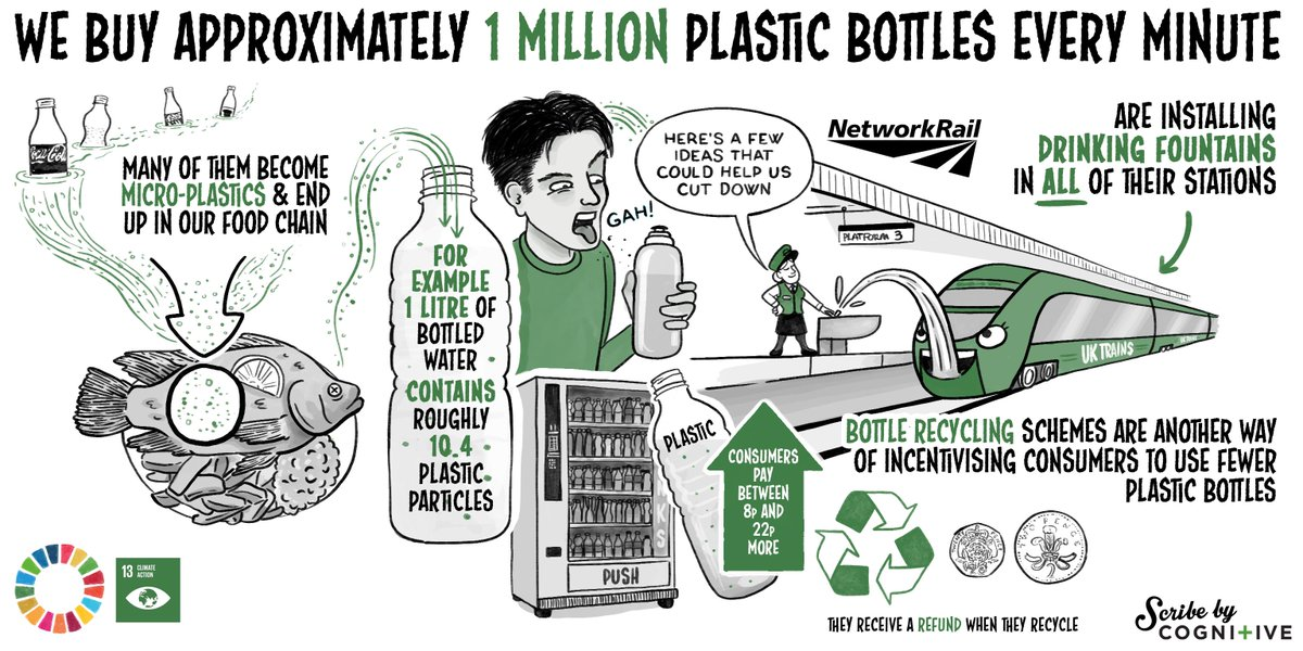 This is the last (plastic) straw! Plastic waste is one of the greatest environmental challenges facing the world right now, but we are making progress. At #CHOGM2018, the plastic problem was high on the agenda &amp; there are some exciting actions taking place!   #FactFriday #Goa1l3<br>http://pic.twitter.com/7WMtUTg7tj