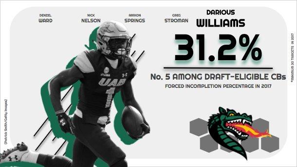 Darious Williams NFL Jersey