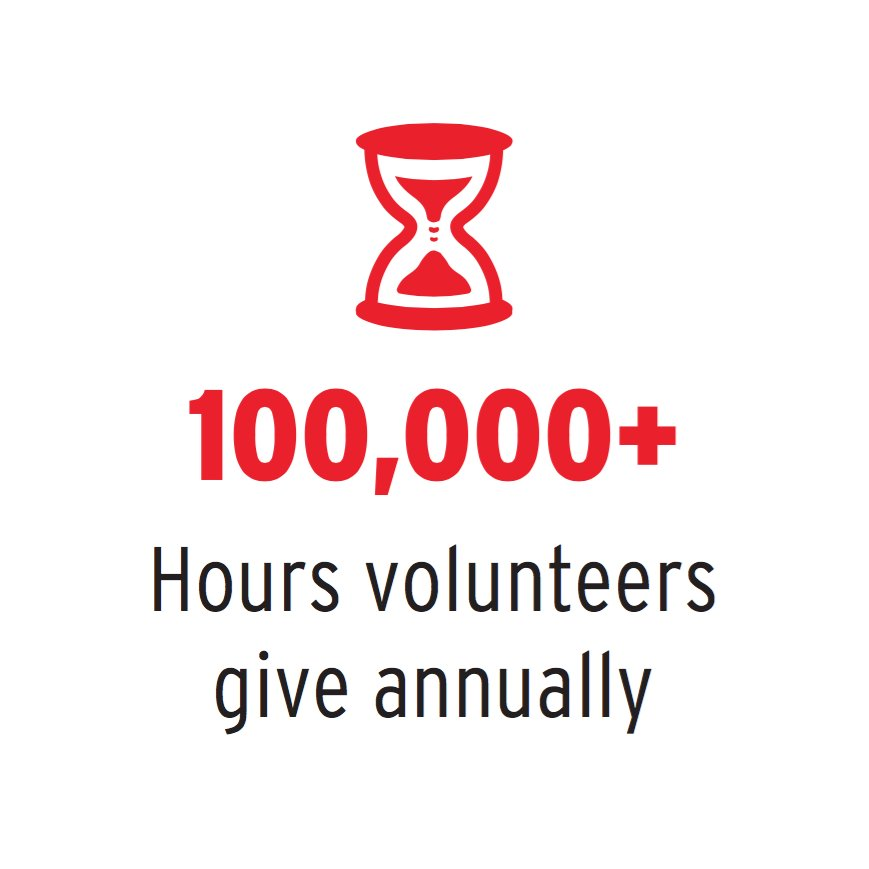 Our volunteers are the backbone of our hospital. We are so grateful for the time they spend helping us each and every day. #FactFriday #VolunteerAppreciationWeek<br>http://pic.twitter.com/pOsHBpTOlw