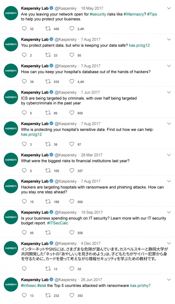 Twitter bans all advertisement accounts for @kaspersky cybersecurity security firm.  We all in Infosec are interested to know which tweet(s) of them has violated @twitter's advertising practices and policies?  (Pic shows top promoted tweets by Kaspersky)  https://t.co/UJ3gLBMqAl
