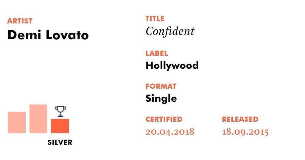 """""""Confident"""" the single has been certifie..."""