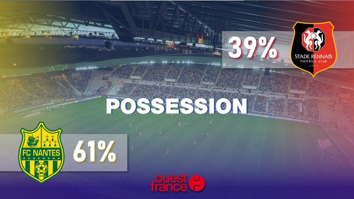 #FCNSRFC 16' Un premier quart d'heure assez largement dominé par les joueurs nantais. https://t.co/bEEy0l6C8q