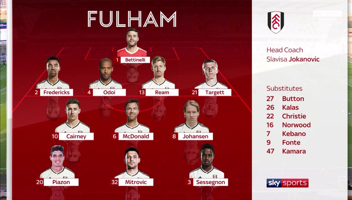 Aleksandar Mitrovic starts the 13th successive game of his loan spell - has already had more shots on target than any Fulham player this season despite playing only 28% of minutes (scoring 10 goals)