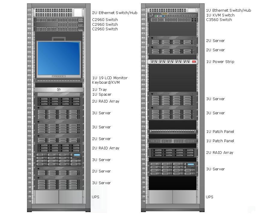 Enclosure layout and arrangement  #Enclosure #Rack <br>http://pic.twitter.com/8zLyMHgwOC