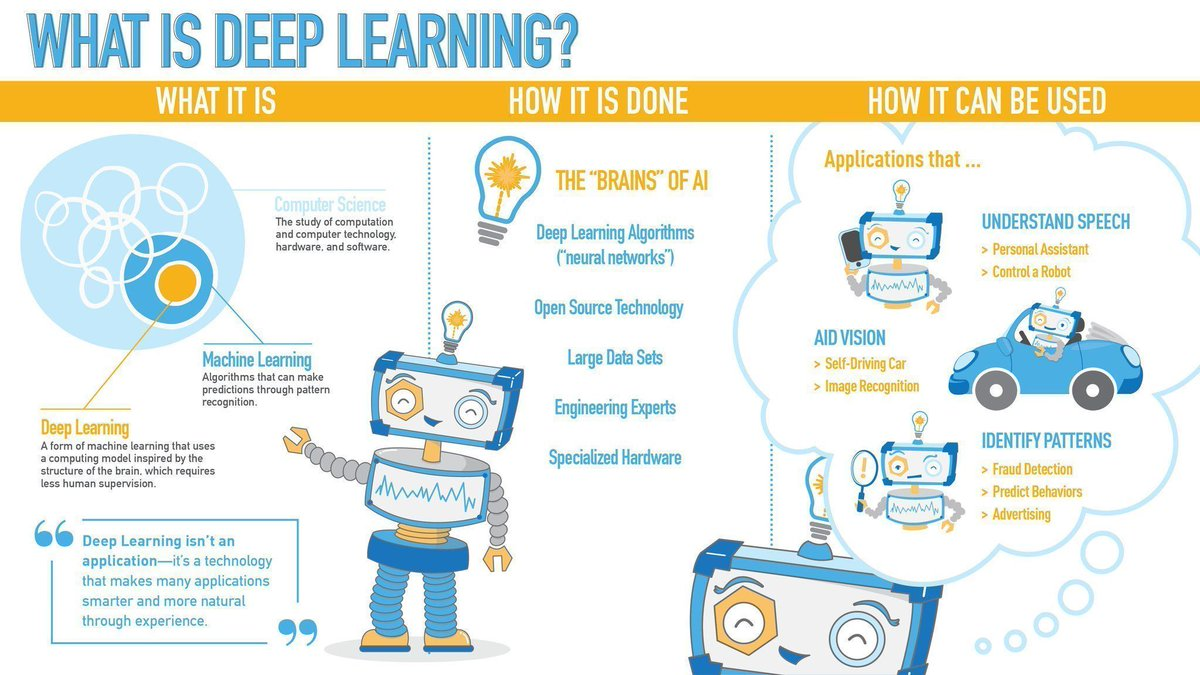 What is #DeepLearning?  #MachineLearning #AI #DataScience #innovation @Fisher85M #ML #Robotics #NeuralNetworks #DevOps #innovation #startups<br>http://pic.twitter.com/7j1f74hCMH