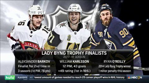 The Lady Byng Finalists have been announ...