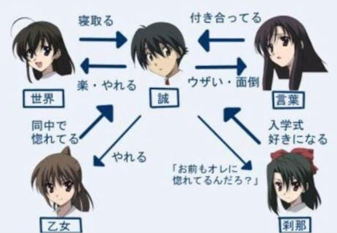 相関 スクール 図 デイズ スクール デイズ