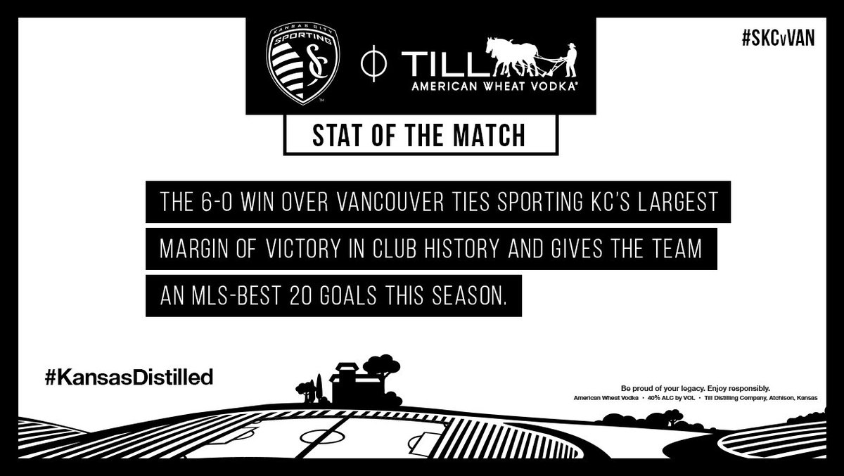 Six goals. One @TillVodka Stat of the Ma...