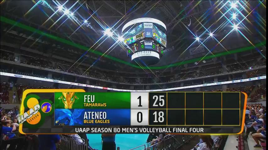FEU Tamaraws' blazing start carries them past Ateneo in Set 1! #UAAPSeason80Volleyball   LIVE NOW!   📺 ABS-CBN S+A, Liga  📱/💻 https://t.co/MN838qgl1A