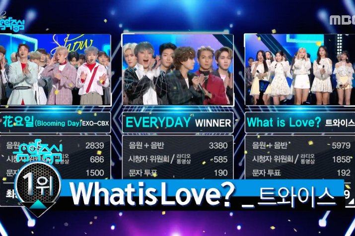 WATCH: #TWICE Takes #WhatisLove4thWin On...