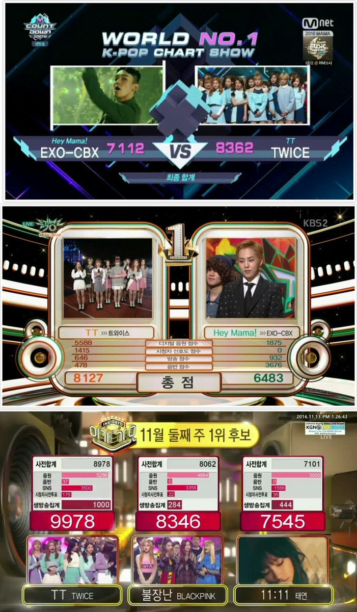 TWICE winning against Popular and Huge a...