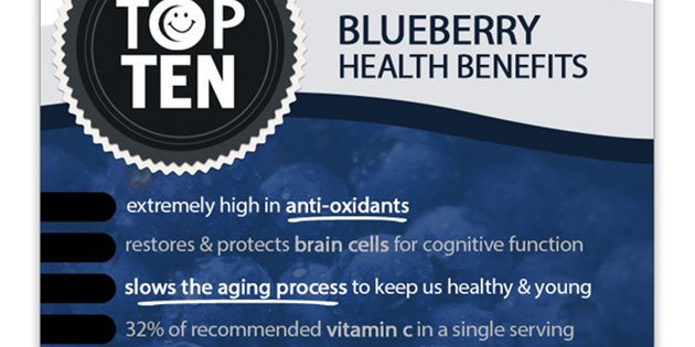 RT Blueberries Can Reduce High Blood Pressure ➡ https://t.co/98D8QXdgNM https://t.co/XoHbXQzMVN #health #well