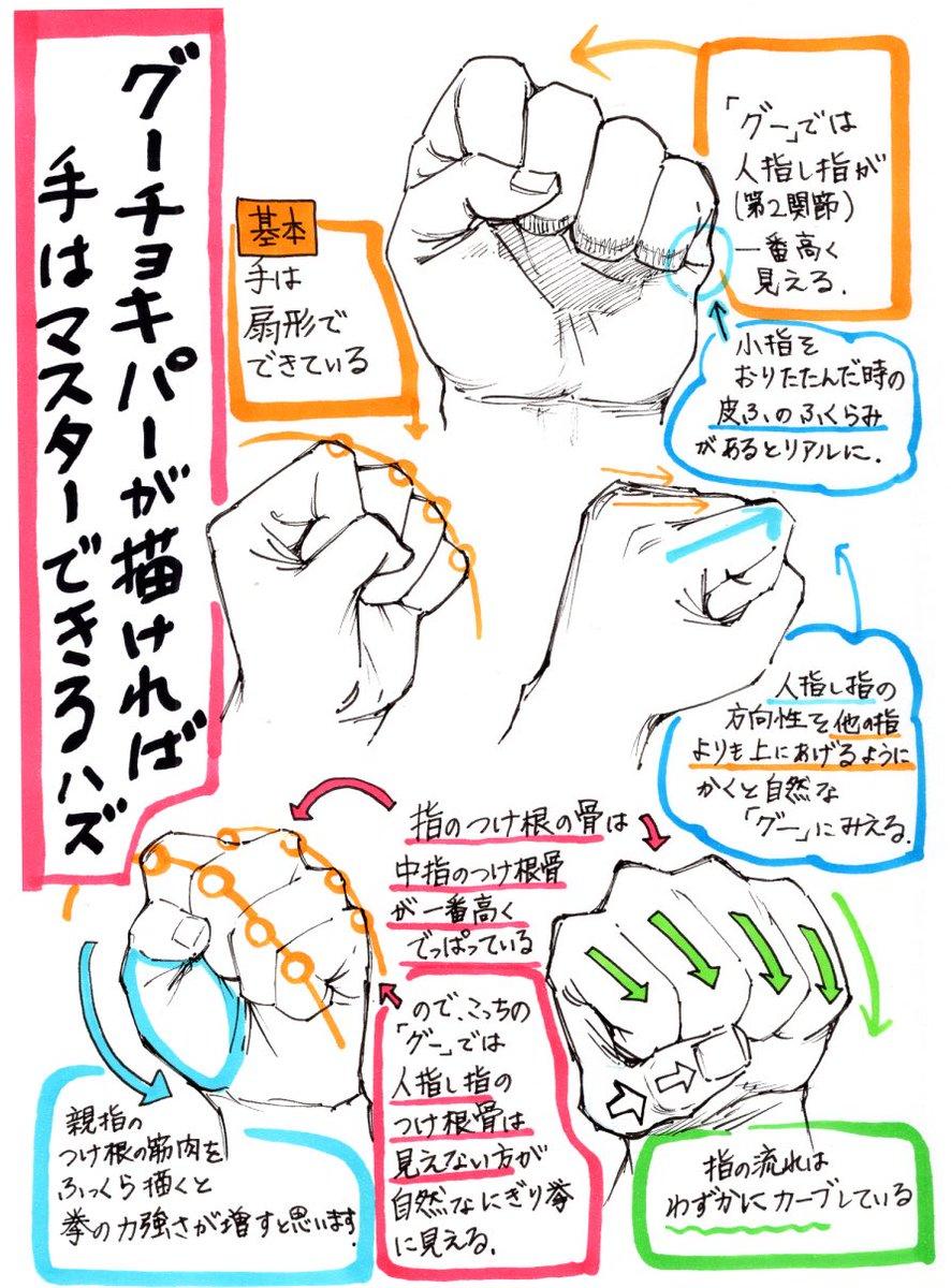吉村拓也fanboxイラスト講座 On Twitter 手が苦手すぎて描けない