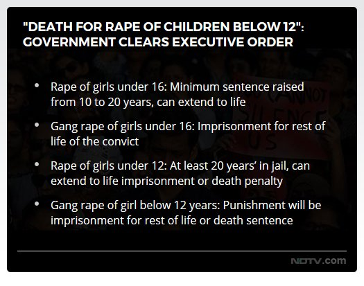 The centre today signed off on an ordinance to introduce capital punishment for child rapists, a move that is seen as an effort to signal the government's commitment to fight sexual crimes against young girls.  Read more here: https://t.co/vC55e85lcq #DeathForChildRapists