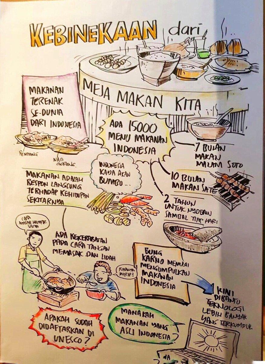 Budaya Indonesia בטוויטר Kebhinekaan Dari Meja Makan Kita