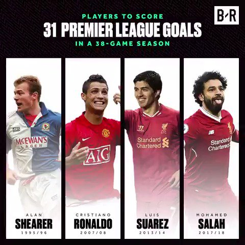 Elite company. Mo Salah equals Ronaldos best-ever scoring season in the Premier League