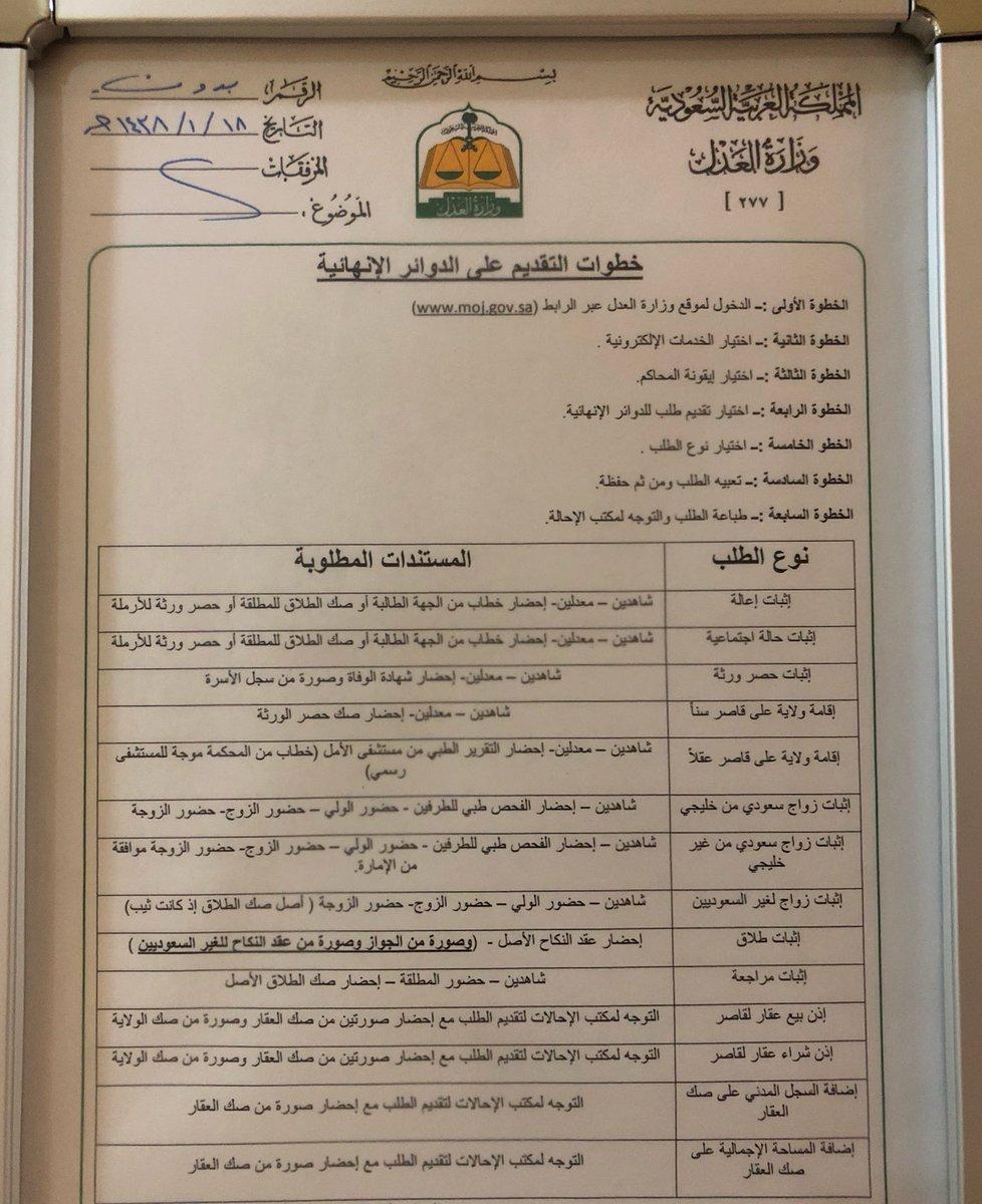 المحامي علي البريت On Twitter خطوات التقديم على الدوائر الإنهائية والمستندات المطلوبة لكل طلب