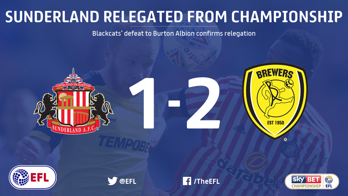 Defeat for @SunderlandAFC today confirmed their relegation from the @SkyBetChamp.