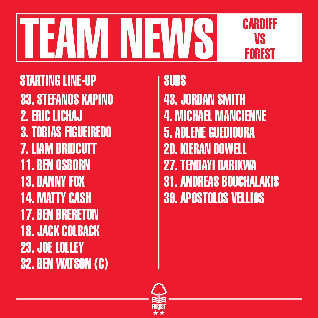 The team news is in...  @Karanka makes three changes to the #NFFC line-up for tonights game against @CardiffCityFC (kick-off 7.45pm).  #ThatLovingFeeling