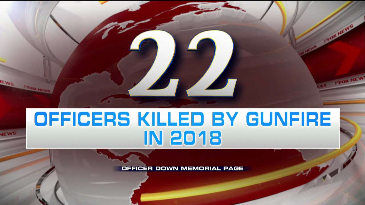 22 officers have been killed by gunfire in 2018. https://t.co/vxFVH0q9o0 https://t.co/0duZogBboV