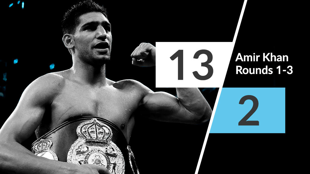 🥊Amir Khan's last fight was just under 2 years ago.  Can he make light work of Phil Lo Greco tonight on his comeback?  He's 1/20 to win, but 13/2 with our #BetBoost to win in Rounds 1-3.  Your best bet? Back it 👉 https://t.co/qBN1Ma9CpH #KhanLoGreco
