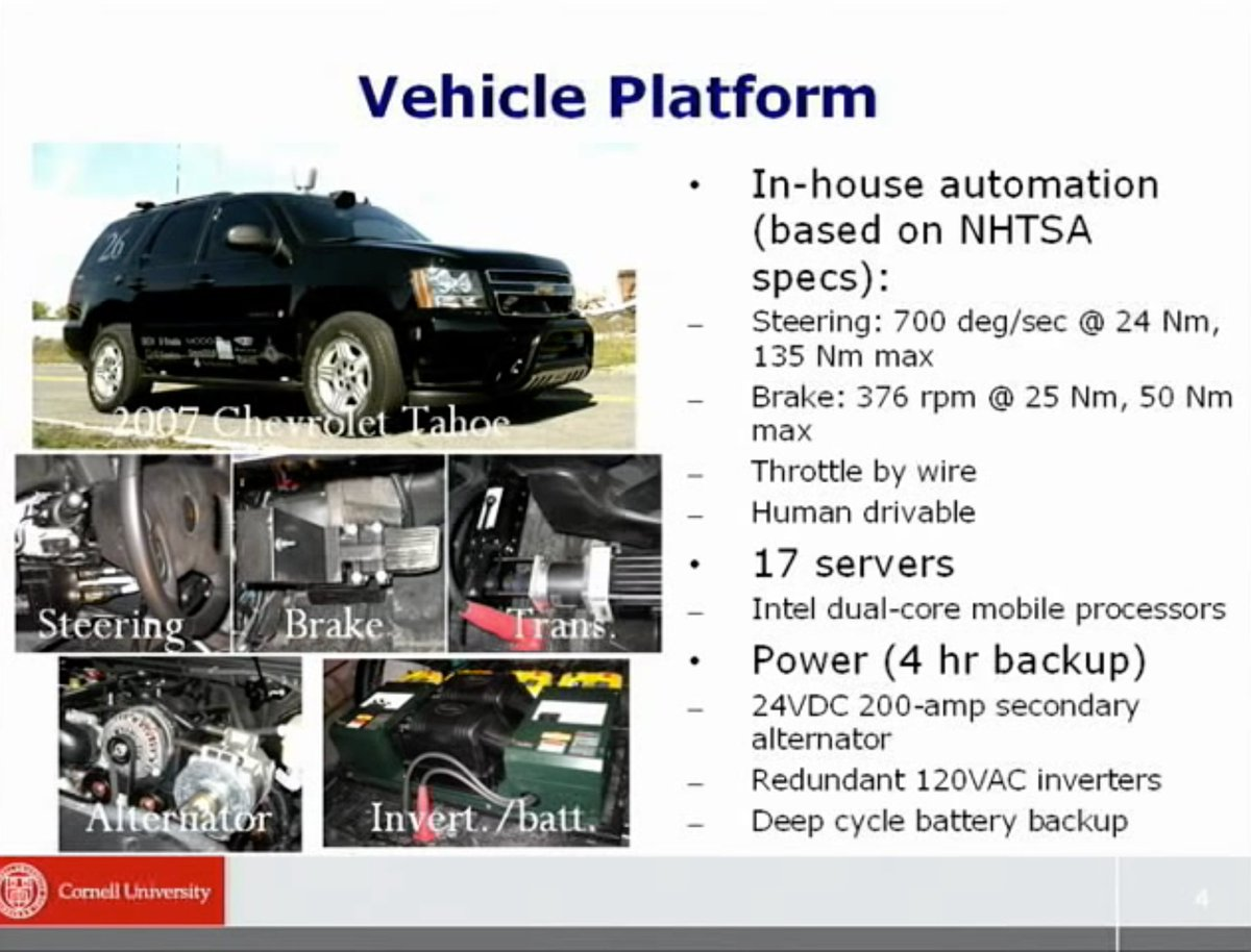 Oliver Cameron On Twitter Autonomous Vehicles Have Made Huge How It39s Electrical Wires Youtube And Little Has Changed In Certain Areas Learn More This Great Talk From 2008 Https Youtubecom Watchv8v12wdehsxi Pic