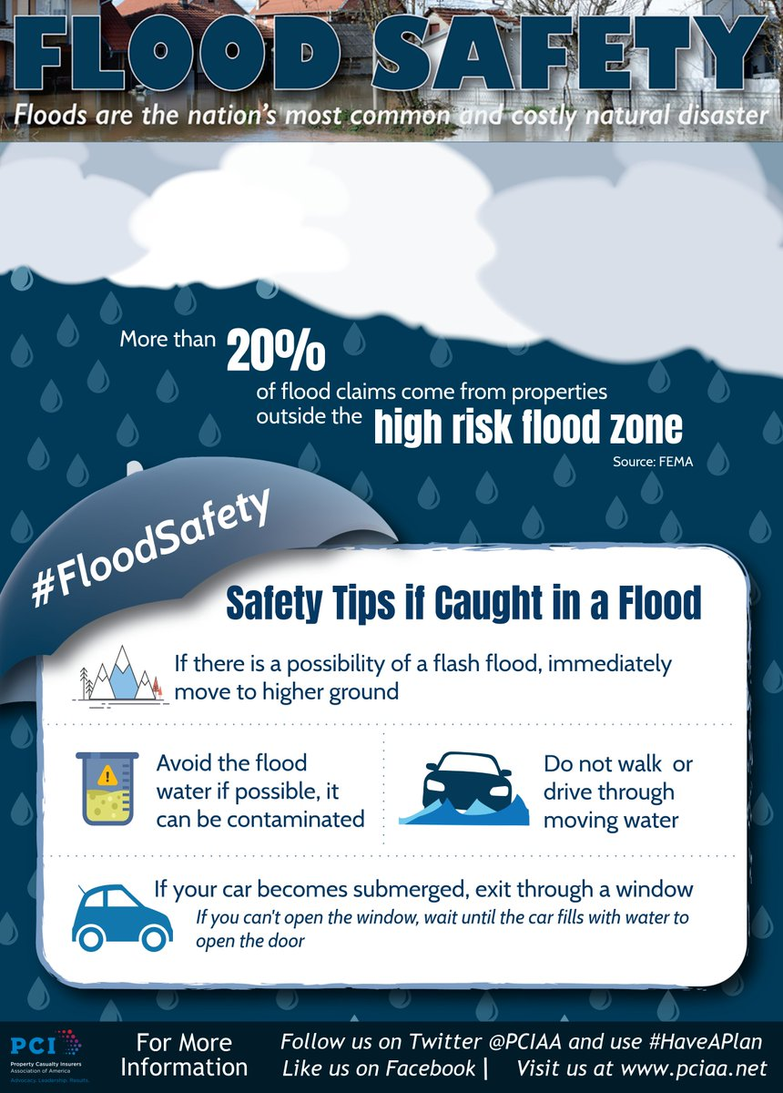 If there's a #flashflood warning/watch here are some helpful tips! Avoid rushing water-don't drive through it either. #Besafe #turnaroundontdrown   http:// bit.ly/2sJgx2X  &nbsp;  <br>http://pic.twitter.com/O2vTfDUgTr