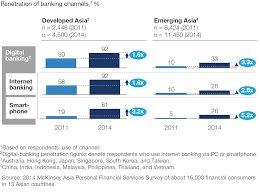 [Good to read] #Asia's digital #banking race () by @McKinsey  https:// bit.ly/2Hn6DHn  &nbsp;   #fintech #digitalbanking #Smartphones #financialservices  MT @cgledhill   @helene_wpli @kuriharan @TunstallAsc @alvinfoo @psb_dc @JimMarous @SpirosMargaris @DioFavatas @TopCyberNews @akwyz<br>http://pic.twitter.com/1gnXy0twf9