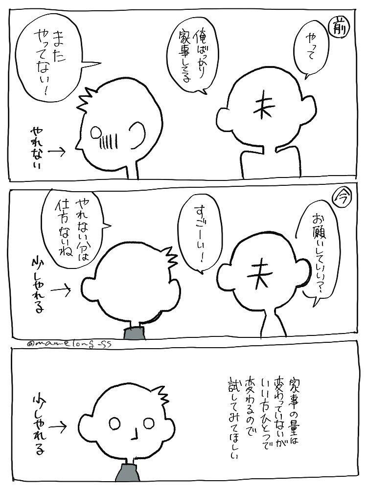 日記です。   #エッセイ漫画SNS新人賞