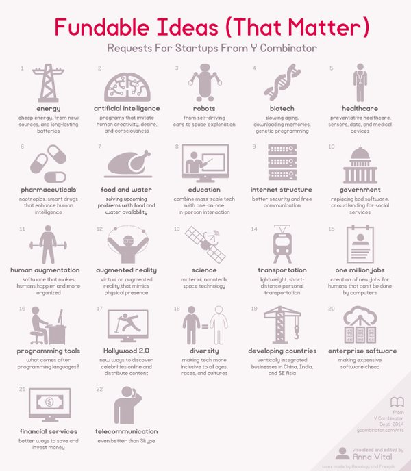 RT @2morrowknight: Trying to make an #impactwith a business? Here is a good list of fundable ideas for #startups and #entrepreneurs.  #socent #Infographics #cvc #vc #SundayMorning<br>http://pic.twitter.com/gqaQe6iIIp