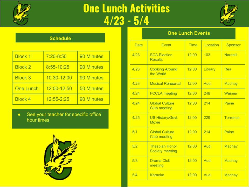 Falcons! It's one lunch time!