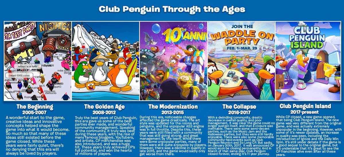 club penguin private server unblocked