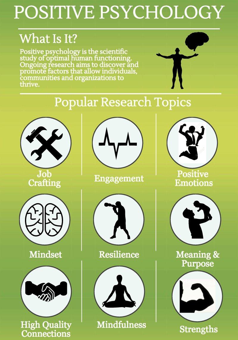 positive psychology research topics