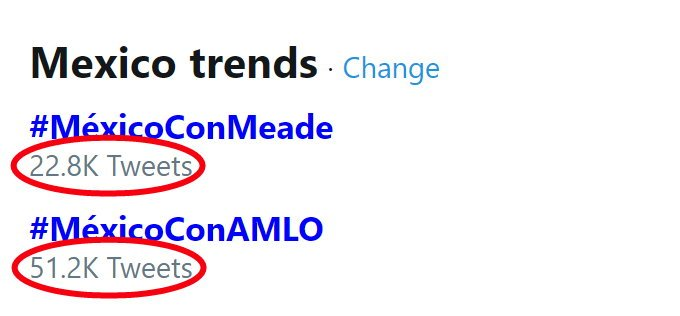 La lógica de Twitter. #MéxicoConAMLO htt...