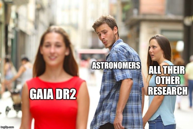 "Distracted boyfriend meme image Boyfriend is labeled ""Astronomers"" Girlfriend is labeled ""All their other research"" New girl is labeled ""Gaia DR2"""