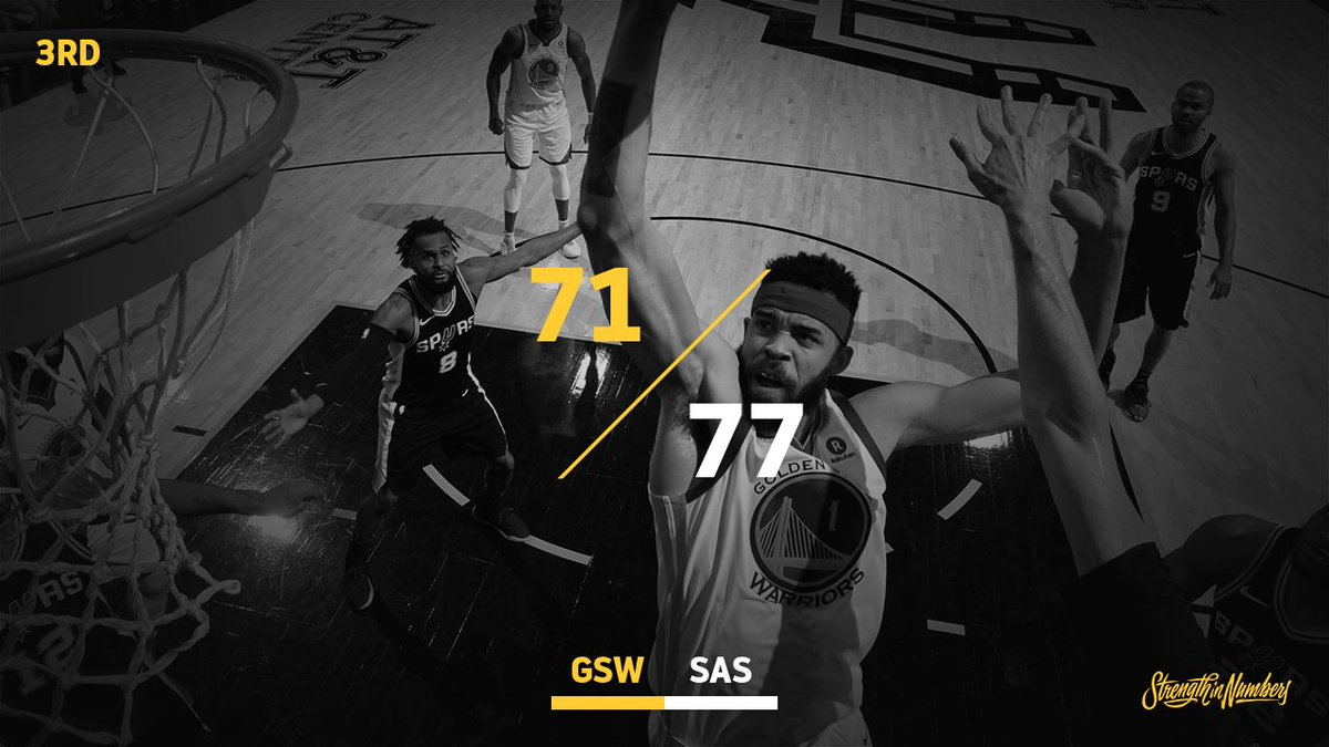 Time to bring the heat #DubNation