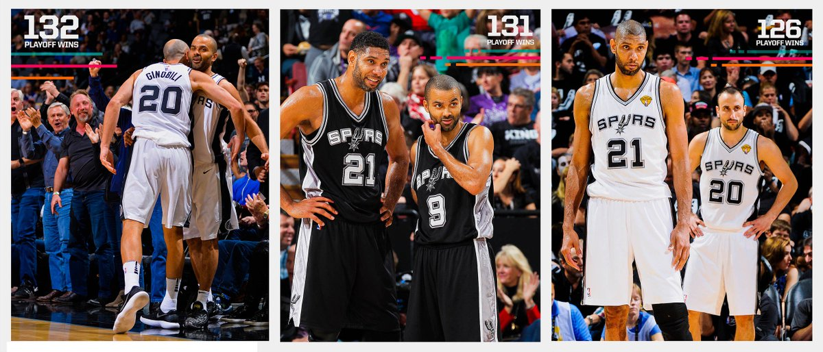 With tonight's win, Tony Parker and Manu Ginobili become the winningest duo in NBA Playoff History.   Tony Parker and Manu Ginobili (132) Tim Duncan and Tony Parker (131) Tim Duncan and Manu Ginobili (126) Kobe Bryant and Derek Fisher (123) Michael Jordan and Scottie Pippen (117)