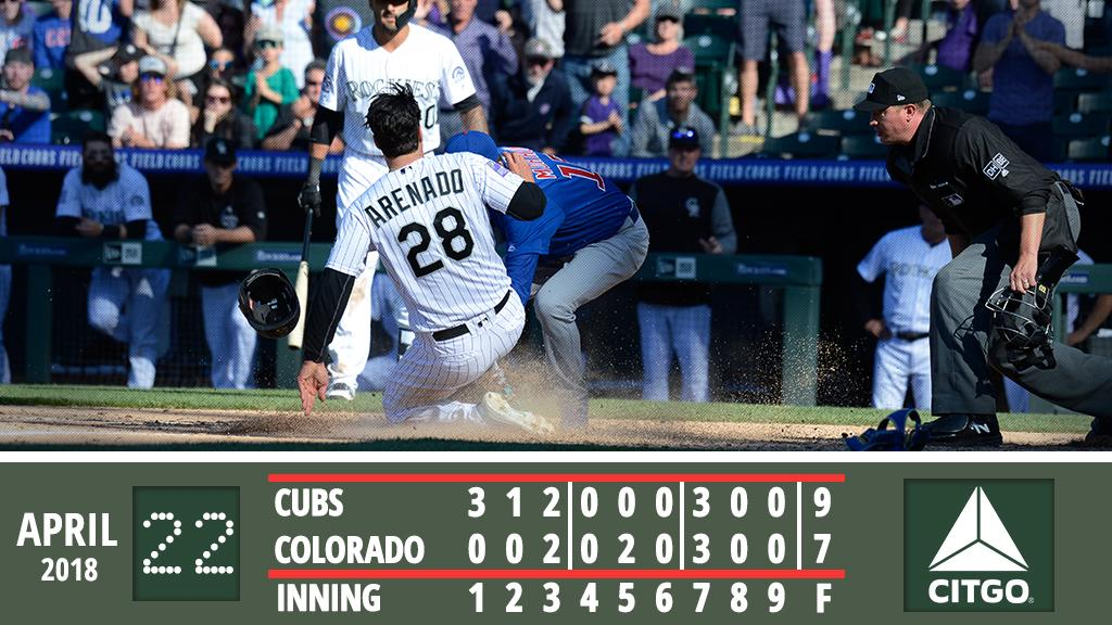 #Cubs win series in wild finale vs. #Rockies.  Recap: https://t.co/wxzI3VxYh5 #EverybodyIn https://t.co/nBNKBqZY83