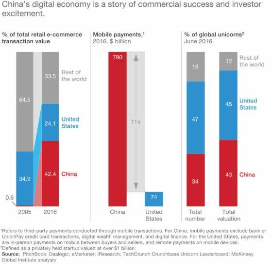 McKinsey Global Inst on Twitter: