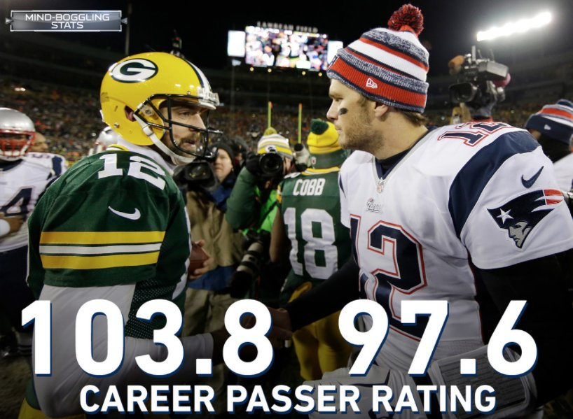 10 mind-boggling stats you need to know about the 2018 NFL season: https://t.co/8y8unBL9ON https://t.co/Sfuns1BCuS