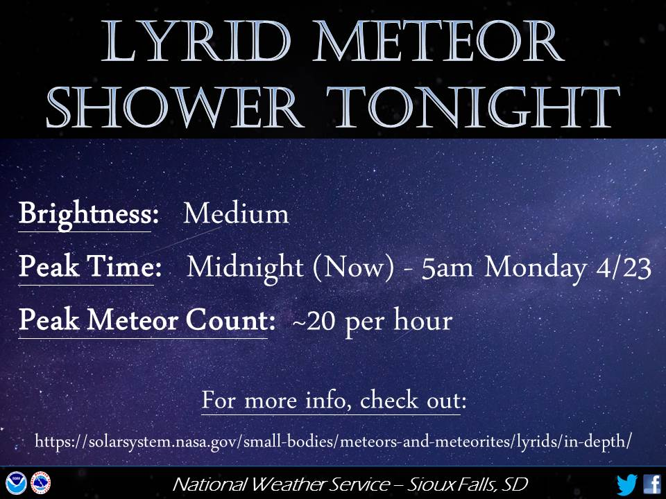 Despite being METEORologists, it's astronomers that are the experts on meteor showers. Nevertheless, we do like looking at the sky: With prevailing clear skies, look up from now until 5am Monday for a shot at seeing the 🌠Lyrids Meteor Shower🌠
