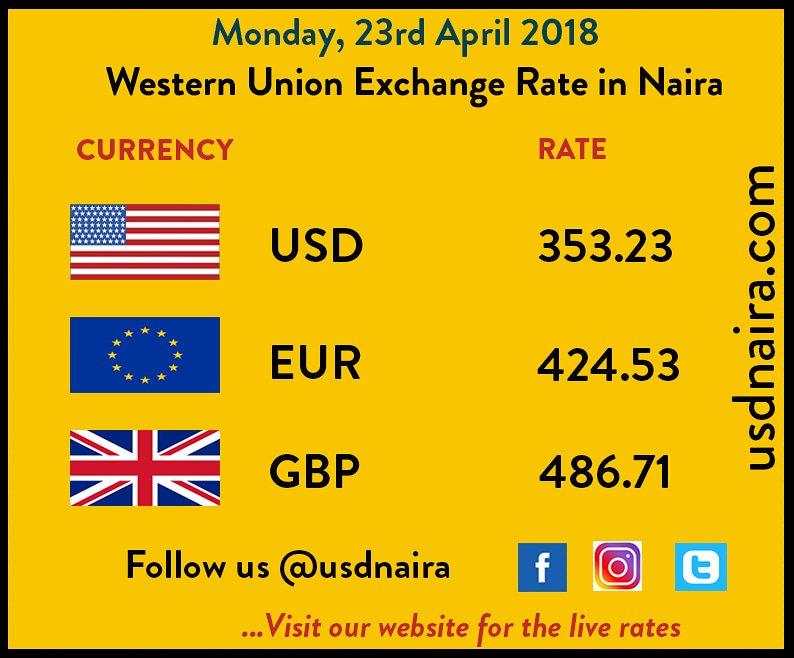Westernunionnigeria Hashtag On Twitter