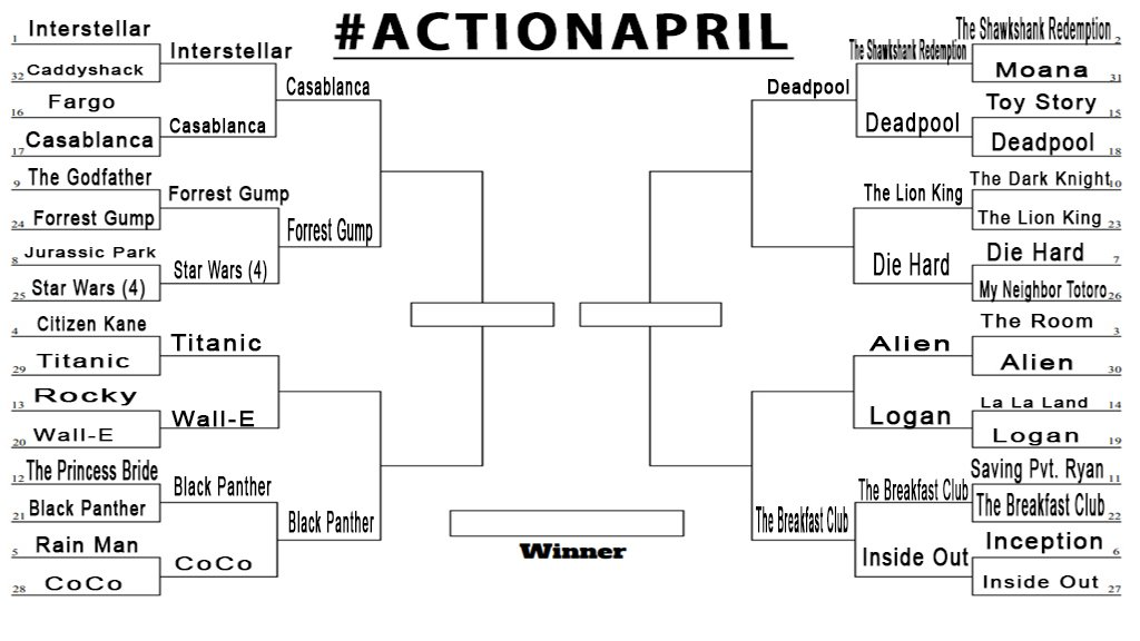 actionapril tagged Tweets and Download Twitter MP4 Videos