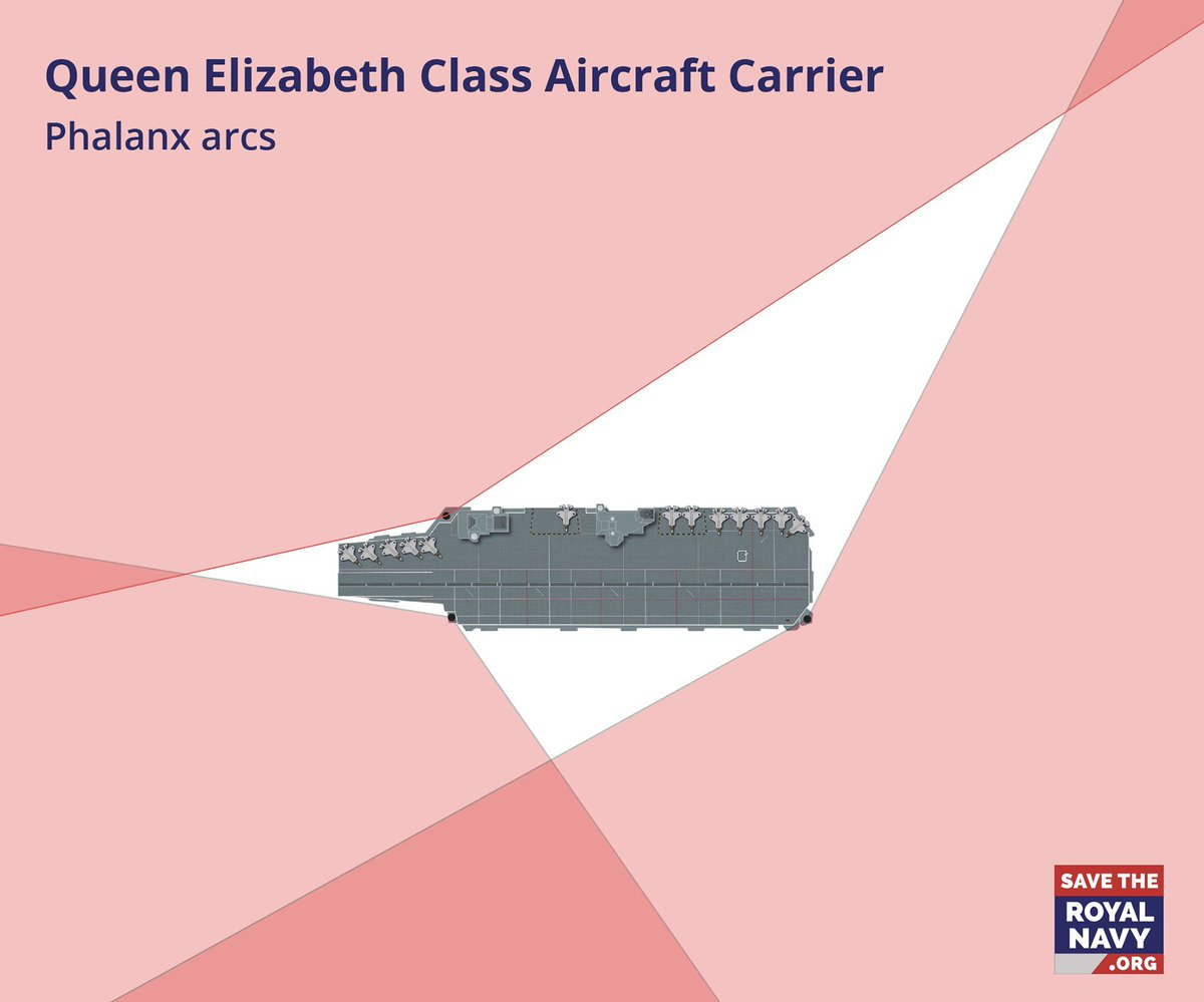 Queen Elizabeth Class Aircraft Carriers - News and Discussion - Page 321 -  UK Defence Forum