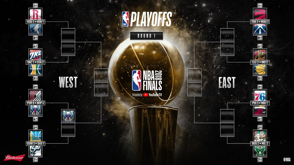 Hows your bracket looking?  Sign in to the #NBAPlayoffs Bracket Challenge presented by @budweiserusa! nba.com/playoffs/brack…